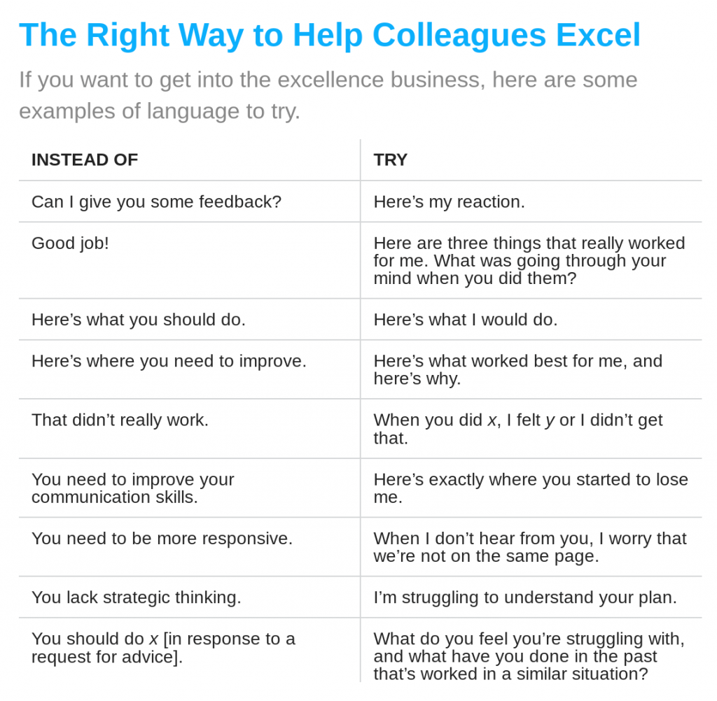 The Right Way to Help Colleague Excel