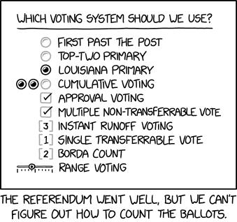 xkcd: voting referendum