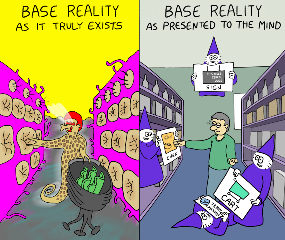 Base reality as it truly exists vs as presented to mind